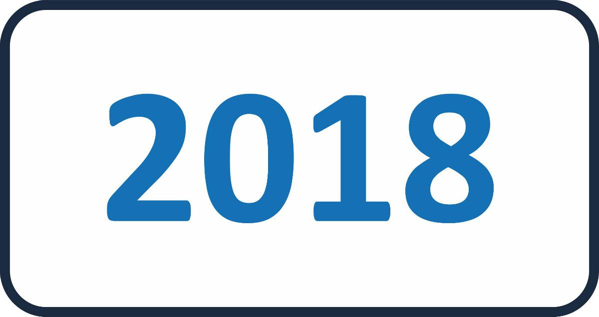 powiadomienia WCK w Katowicach - 2018 rok