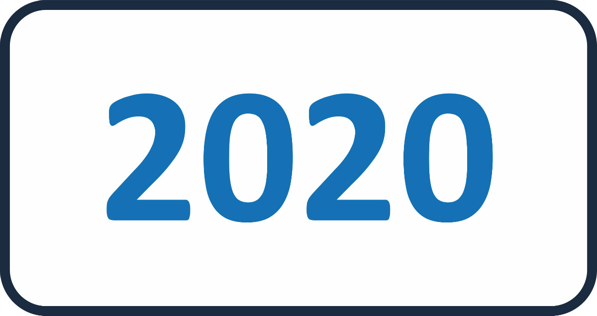 Powiadomienia WCK w Katowicach - 2020 rok