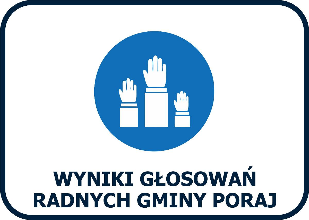 głosowania radnych gminy poraj